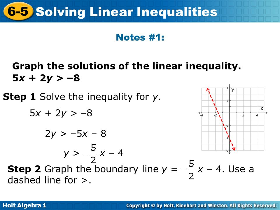 Notes #1: Graph the solutions of the linear inequality. 5x + 2y > –8. Step 1 Solve the inequality for y.