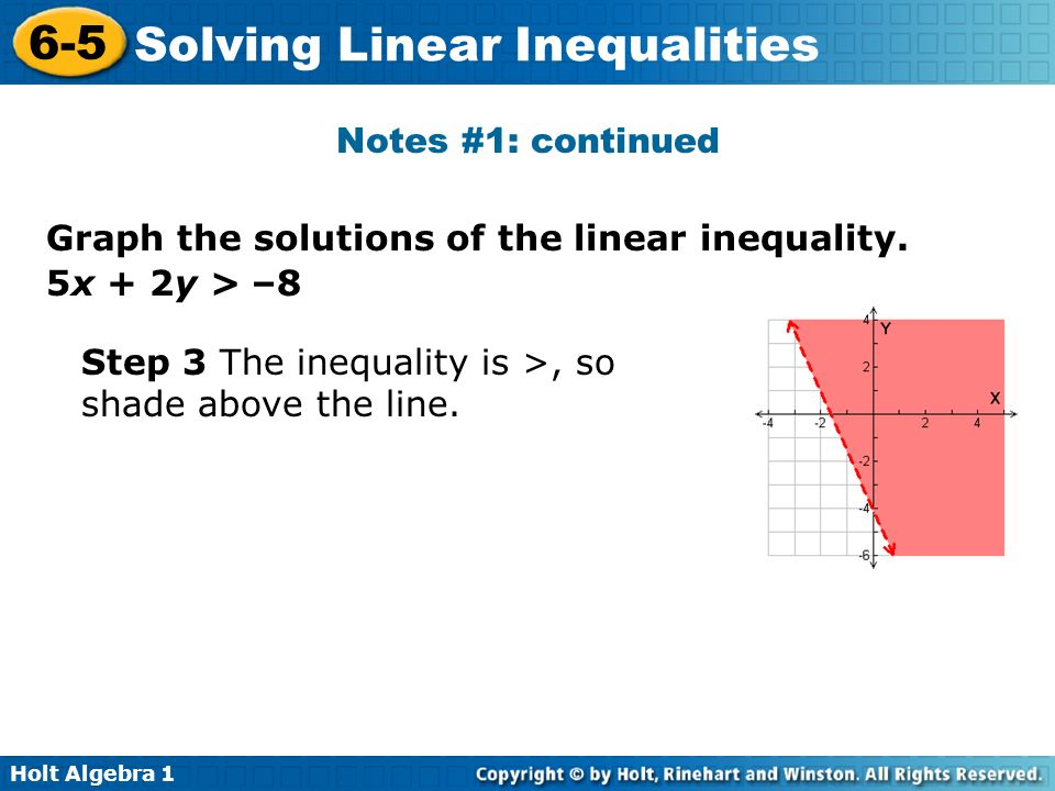 Notes #1: continued Graph the solutions of the linear inequality.