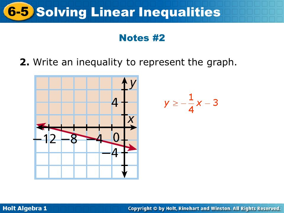 Notes #2 2. Write an inequality to represent the graph.