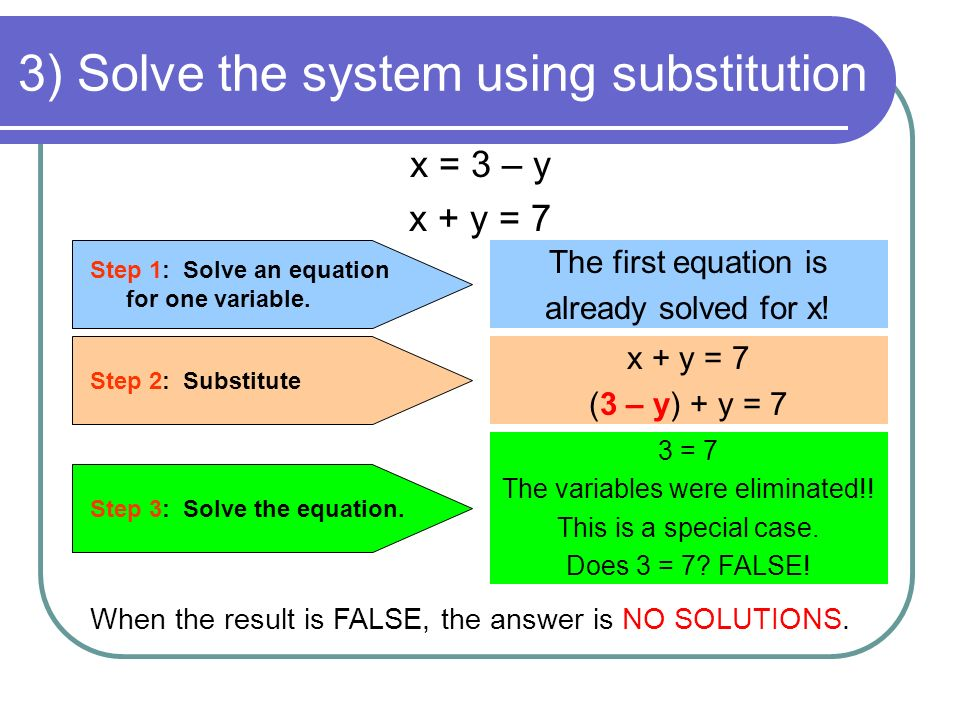 3) Solve the system using substitution