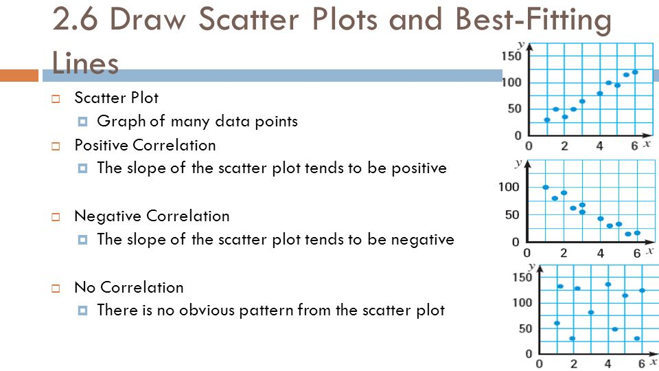 Scatter Plots Worksheets High School on Ogy Worksheets High School
