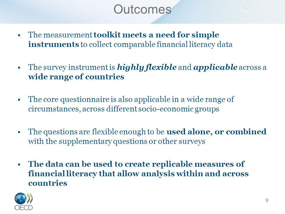 financial analysis questionnaire