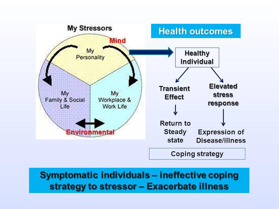 individual response to stress Encuentra individual differences in response to stress de j corson (isbn: 9789999999526) en amazon envíos gratis a partir de 19.