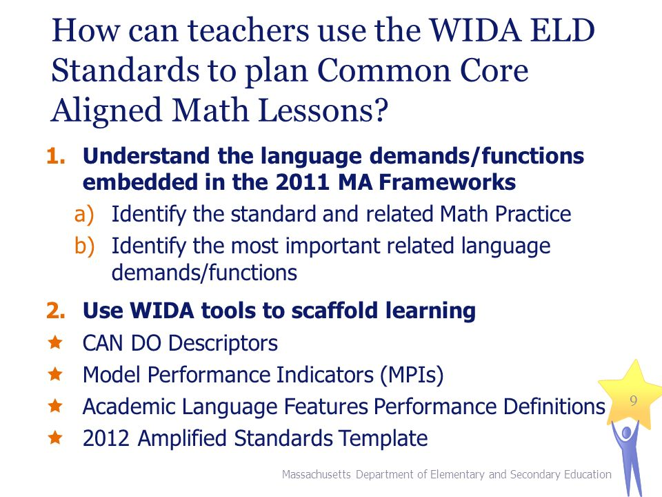 Integrating The WIDA ELD Standards And The Math Frameworks - Wida lesson plan template