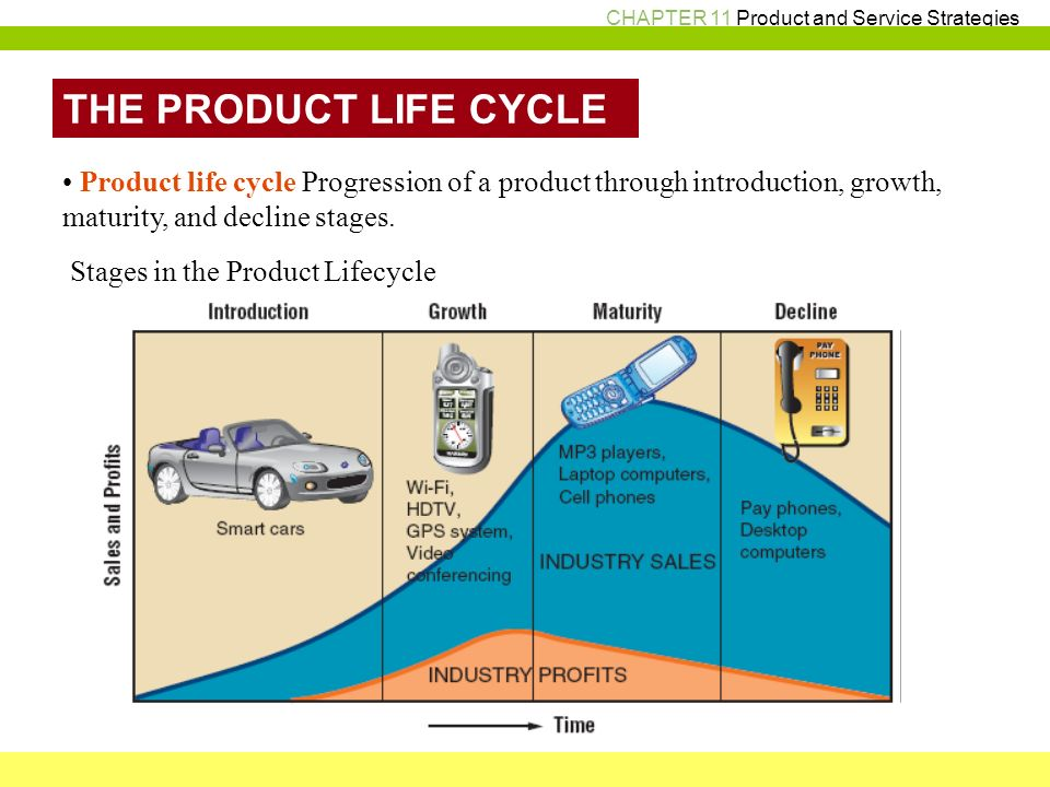 chapter-9-new-product-development-and-product-life-cycle-strategies-2