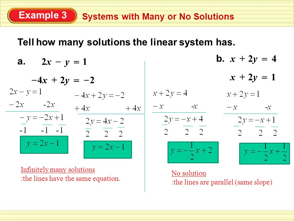 Tell how many solutions the linear system has.