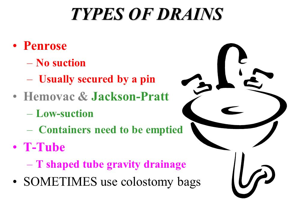 Why is wound care done general purposes of dressings for Types of drainage