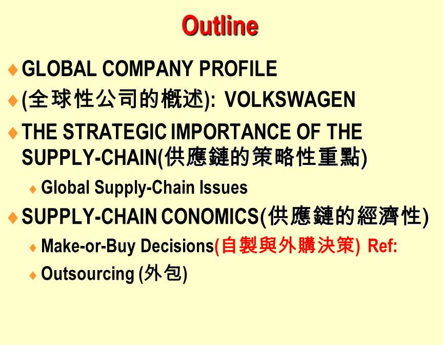 Global supply chain finance