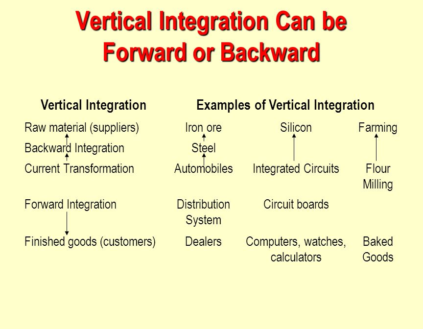 whether a keiretsu network a virtual company a vertical integration Wgu - supply chain - the entire course - all  analyze whether a keiretsu network, a virtual company,  the advantage of vertical integration is that a company.