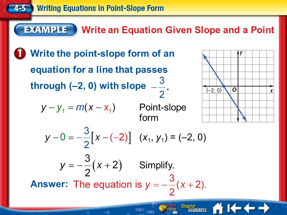 How Do You Write An Equation Using Point Slope Form Tessshebaylo – Point Slope Form Worksheet with Answers