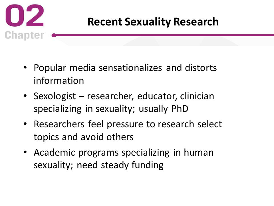 Human Sexuality Research Topics