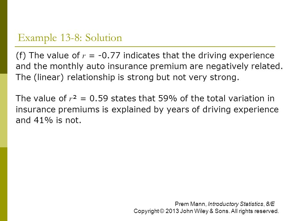 Example 13-8: Solution (f) The value of r = indicates that the driving experience.