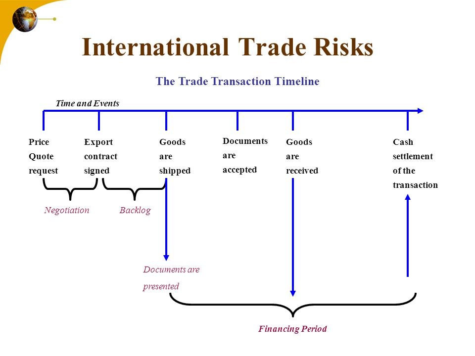 risks in international trade  the importance it is well known that no business is free from the risk generally it is said that as the business grows, the risk also expands.