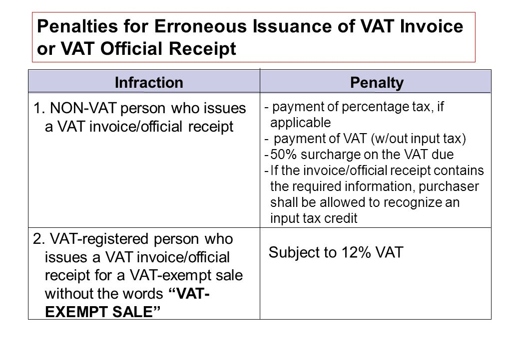Electronic Ticket Receipt Excel Value Added Tax Vat Vat Liable Zerorated Effectively Zero  Receipt Forms Templates Word with What Is A Warehouse Receipt Pdf Penalties For Erroneous Issuance Of Vat Invoice Or Vat Official Receipt Cash Receipt Voucher Word Format Excel