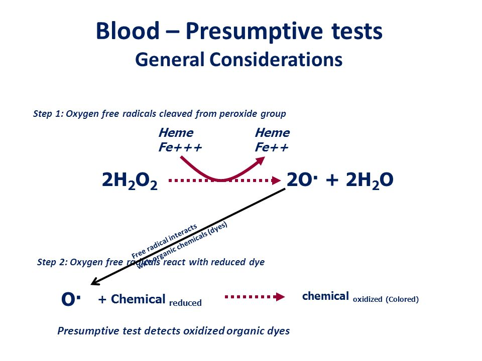 Seeing Red – Presumptive Tests for Blood
