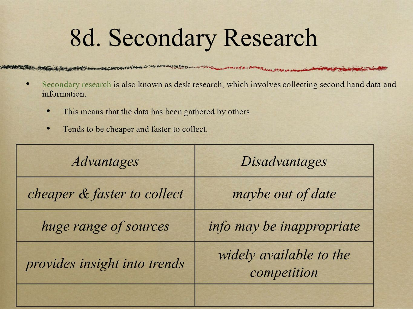 disadvantages of secondary research pdf