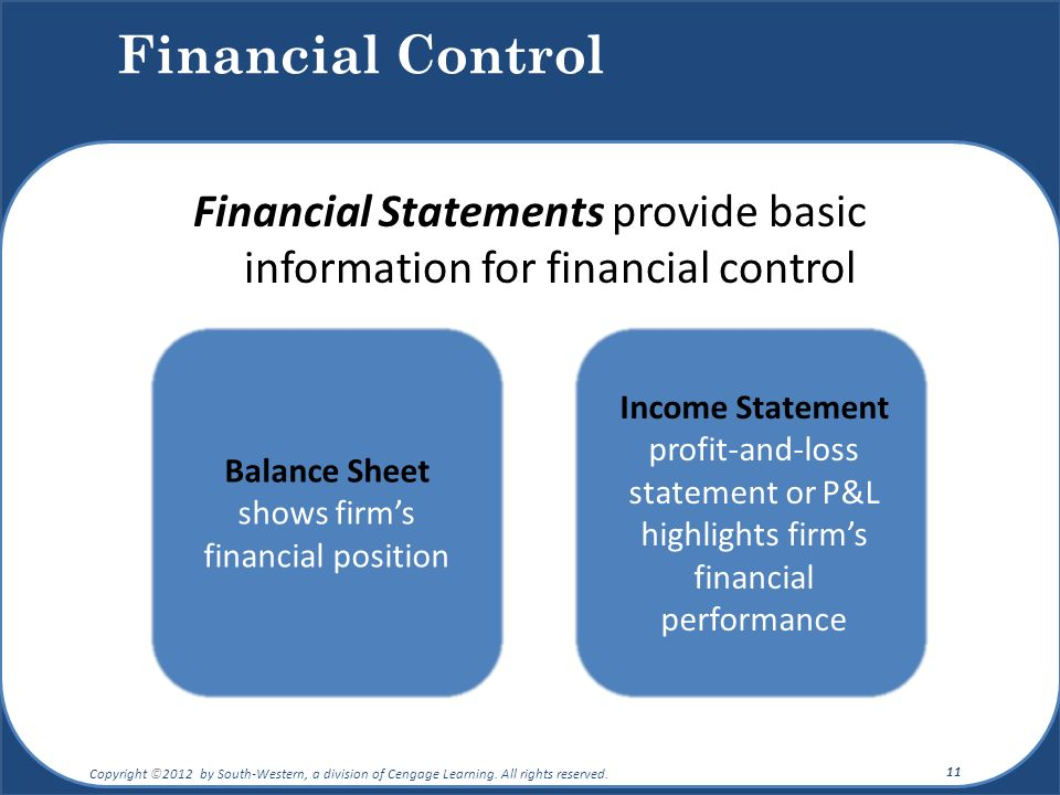 financial control A financial controller exerts control over the use of company funds and has a leading role in many facets financial controller careers the financial control.