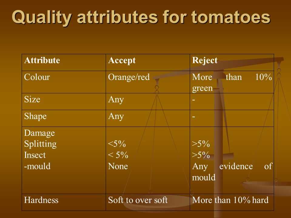 Quality attributes for tomatoes
