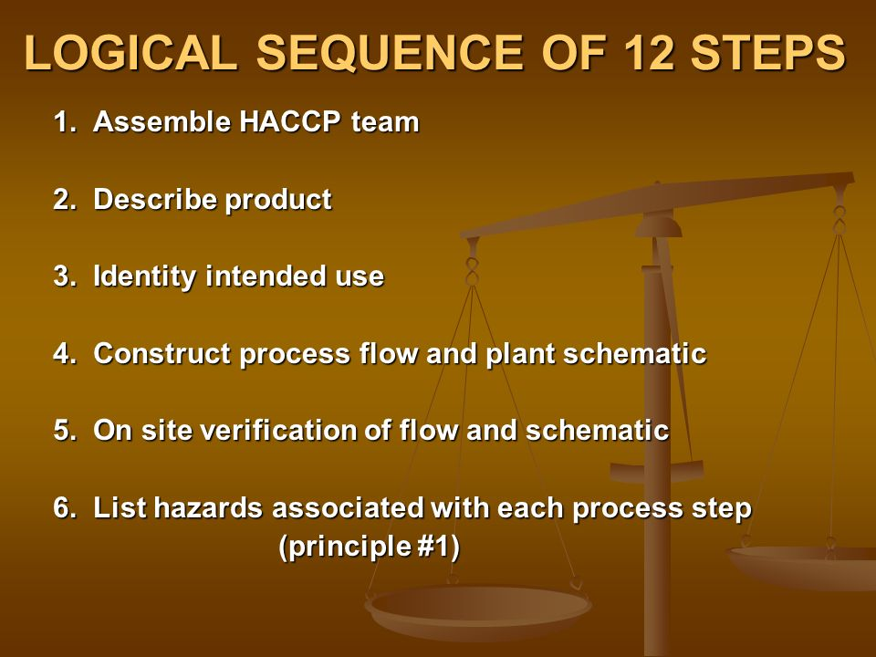 LOGICAL SEQUENCE OF 12 STEPS