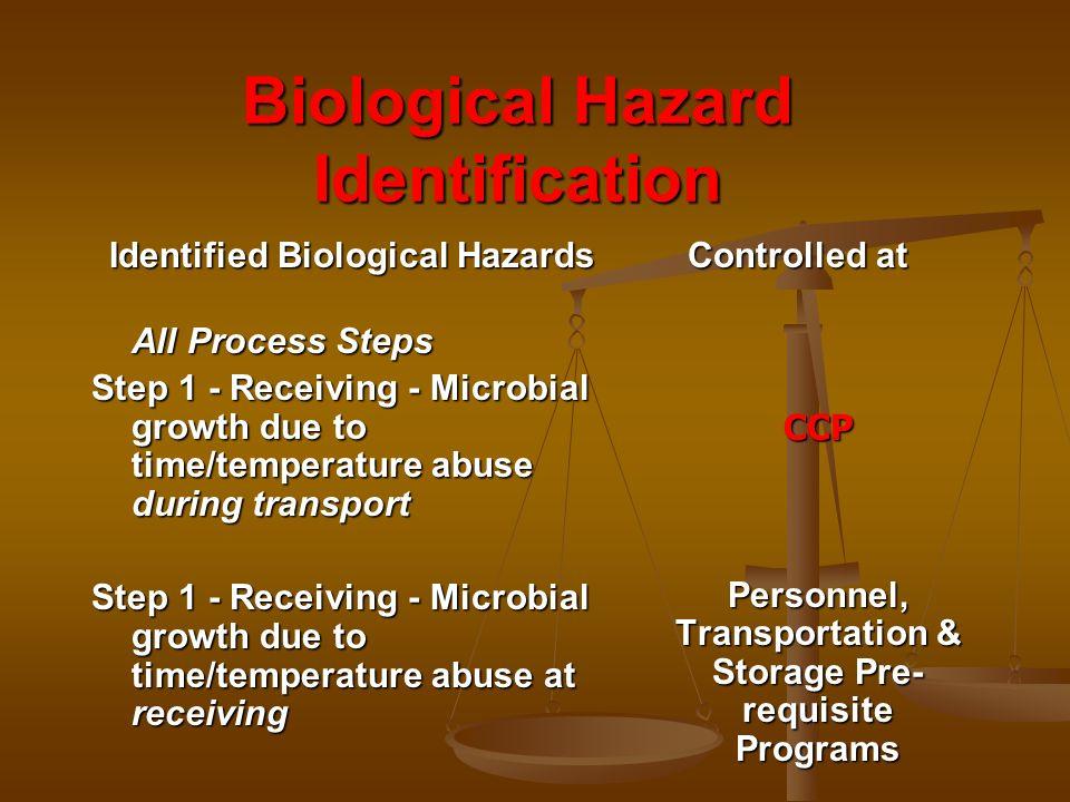 Biological Hazard Identification