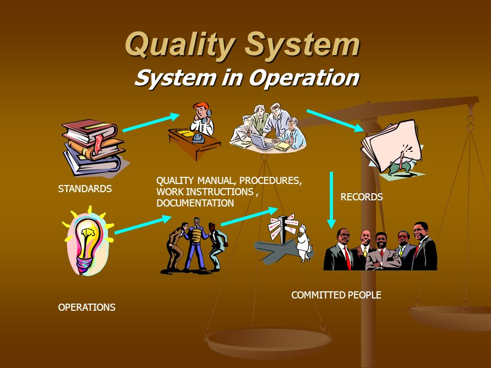 Quality System System in Operation