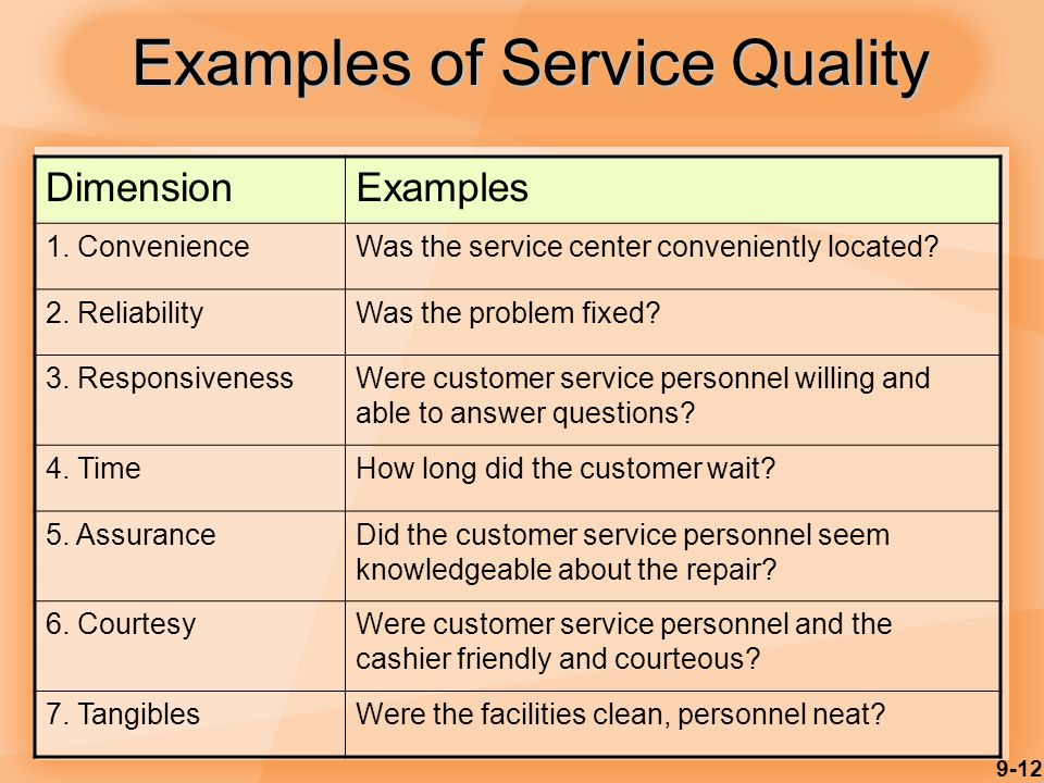customer participation on service quality Customer participation in a service recovery context  this might influence  customers' behaviors and perceptions of service quality aspects.