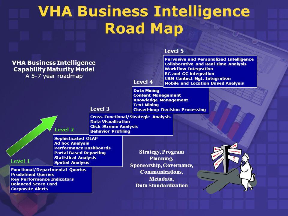 Data Warehousing Amp Analytics In The Vha Ppt Video Online