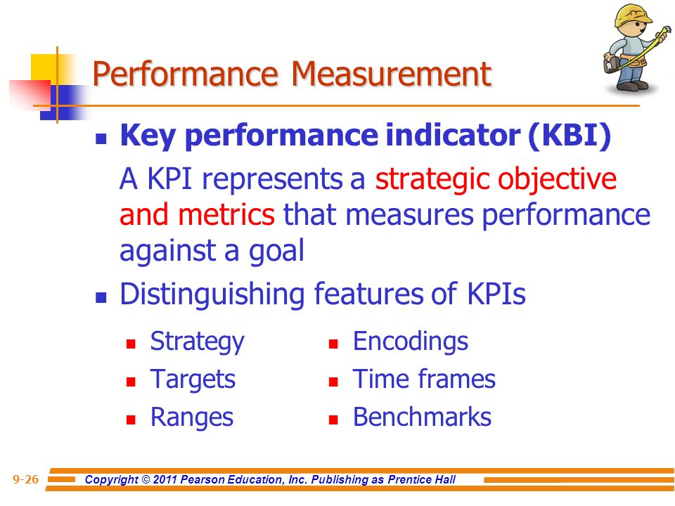 Measuring Your Organization's Performance