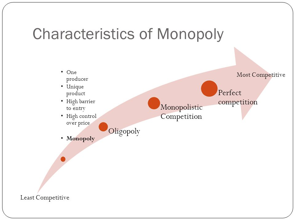 Features of monopoly