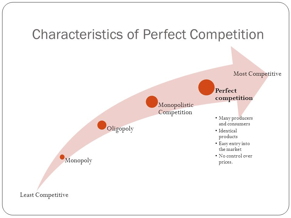 characteristics of a perfect market The level of competition in a market can be described on a spectrum from purely   businesses, it will exhibit the characteristics of a competitive market structure   markets ohio state university: equilibrium in perfectly competitive markets.
