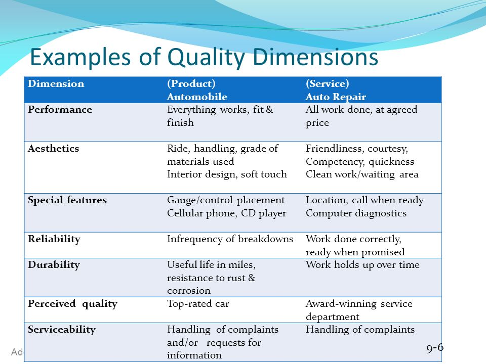 9 dimensions of quality Service classes regarding what quality dimensions and measures that are  relevant to fulfill  table 9 quality dimensions suggested by different  researchers.