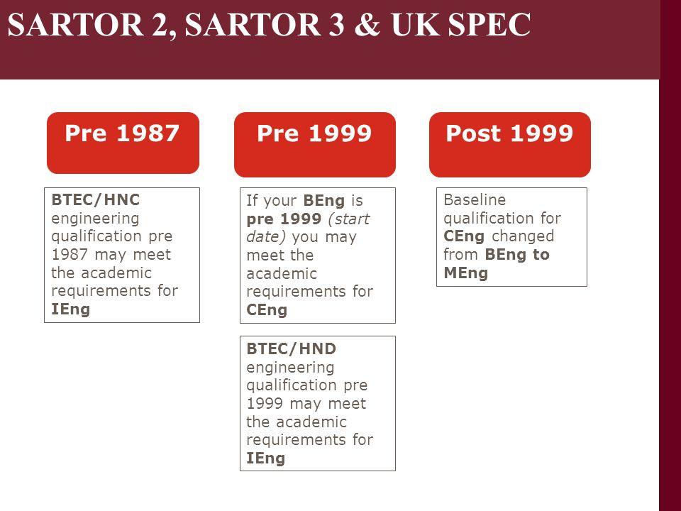 SARTOR 2, SARTOR 3 & UK SPEC Pre 1987 Pre 1999 Post 1999