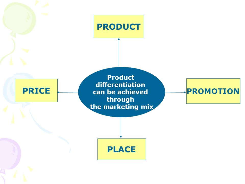 PRODUCT PRICE PLACE PROMOTION Product differentiation can be achieved