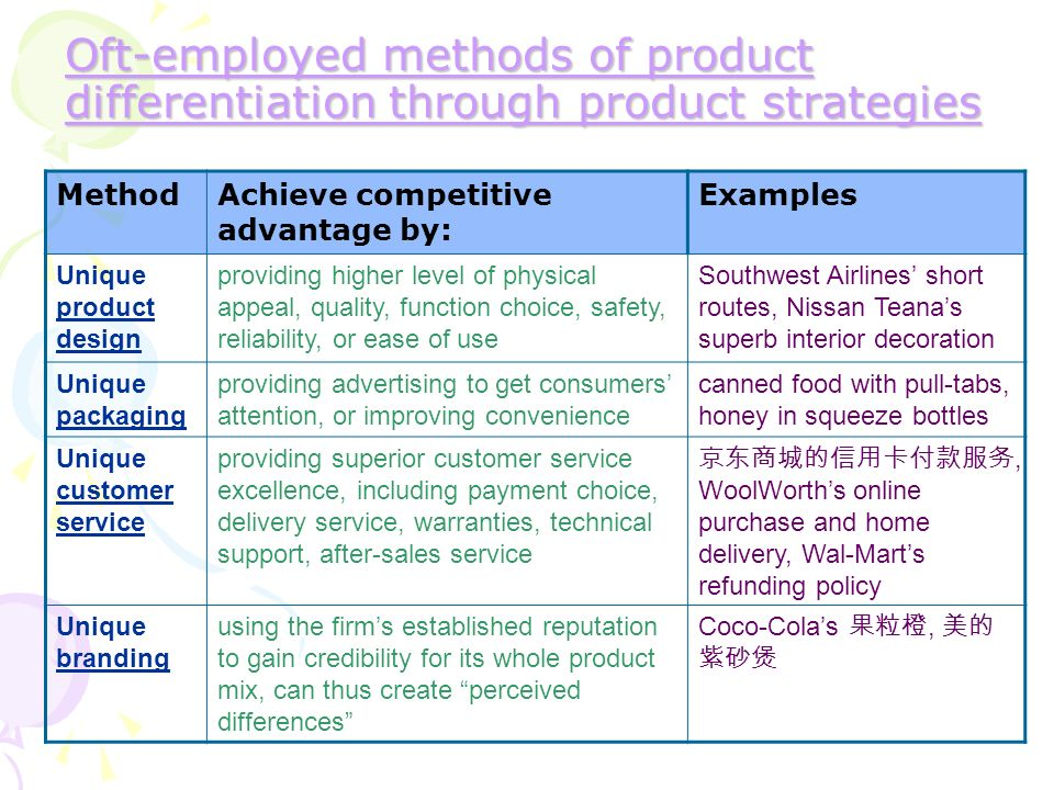 Oft-employed methods of product differentiation through product strategies