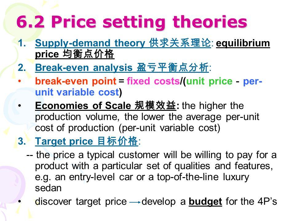 6.2 Price setting theories