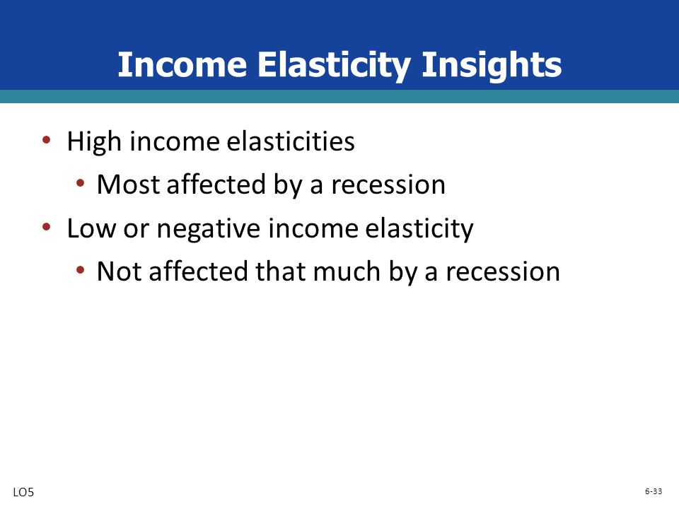 price elasticity and income elasticity pdf