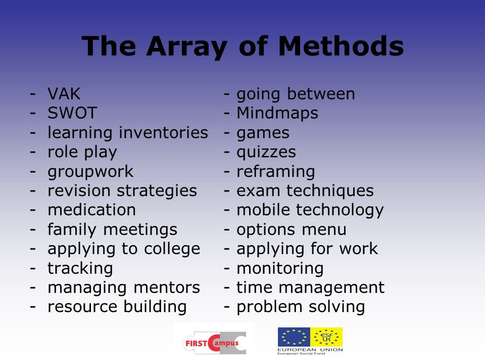 The Array of Methods VAK - going between SWOT - Mindmaps