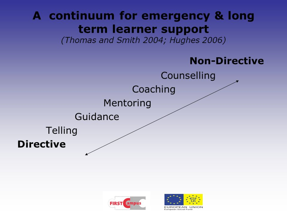 A continuum for emergency & long term learner support (Thomas and Smith 2004; Hughes 2006)