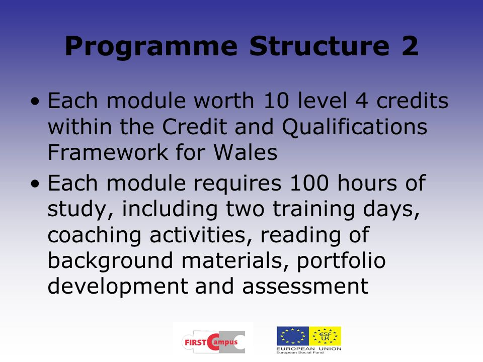Programme Structure 2Each module worth 10 level 4 credits within the Credit and Qualifications Framework for Wales.