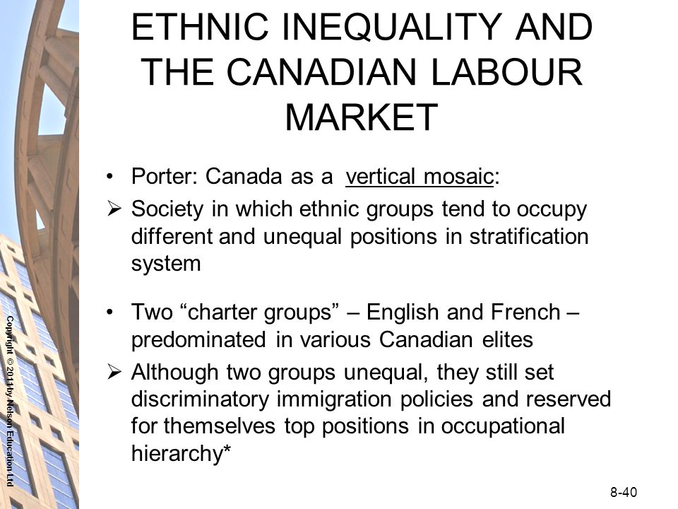 social inequality and insecurity in canada Social inequality and mobility in canada define the difference between relative and absolute poverty describe the current trend of increasing inequalities of wealth and income in canada distinguish the the differences between marx's and weber's definitions of social class and explain why they are significant.