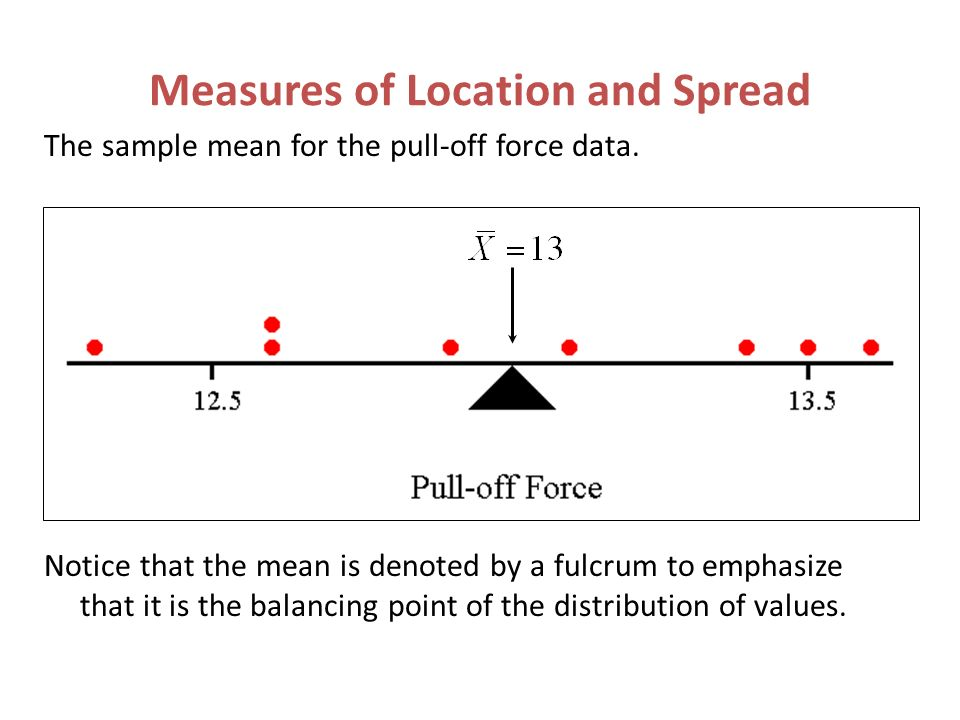 point measures in statistics Ap statistics chapter 2 – describing location in a distribution  21: measures of relative standing and density curves   the point that divides the area.