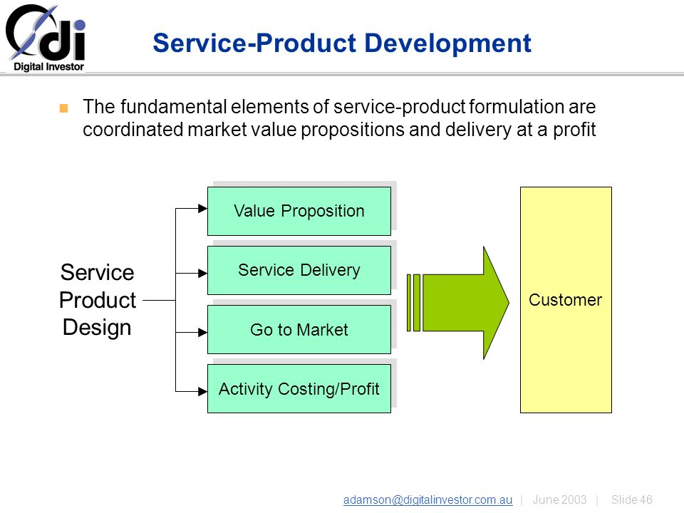 Customer lifecycle and the service profit chain ppt download for Product development services