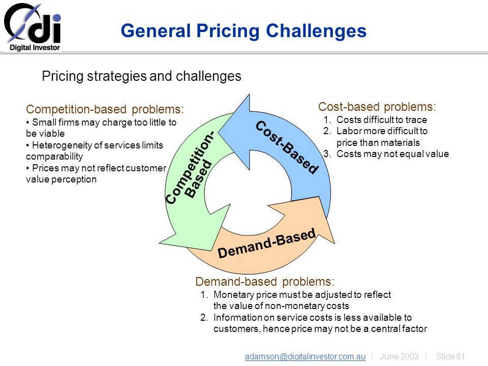 pricing and non pricing strategies A non-pricing strategy is a marketing strategy in which a company does not  change its price to get more customers, but rather.
