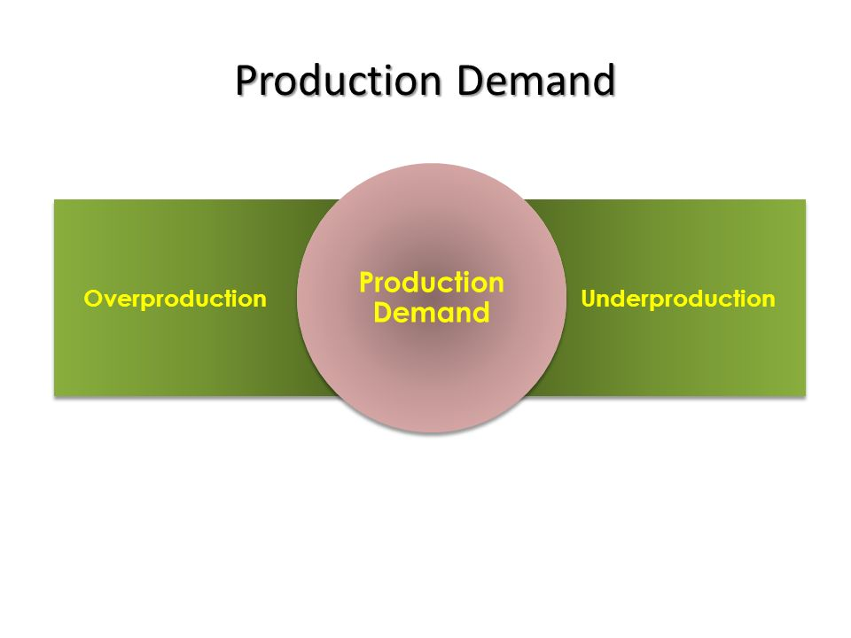 service output demand Itil demand management aims to understand, anticipate and influence customer demand for services this itil process works with capacity management to ensure that the service provider has sufficient capacity to meet the required demand for particular services.