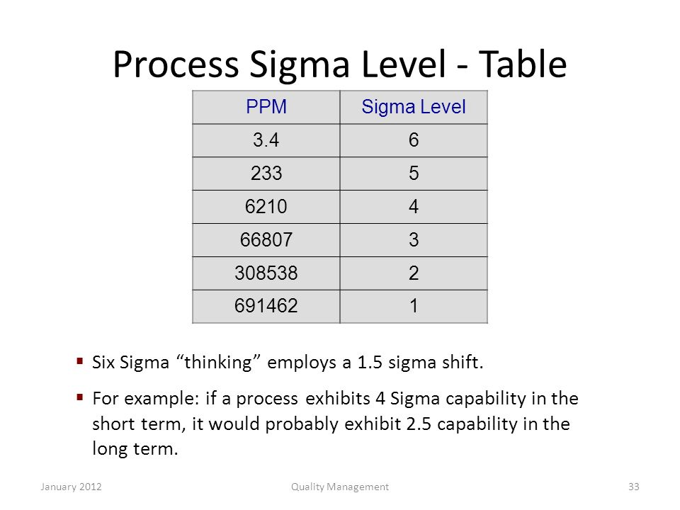 Tools and techniques used in total quality management ppt download process sigma level table sciox Gallery