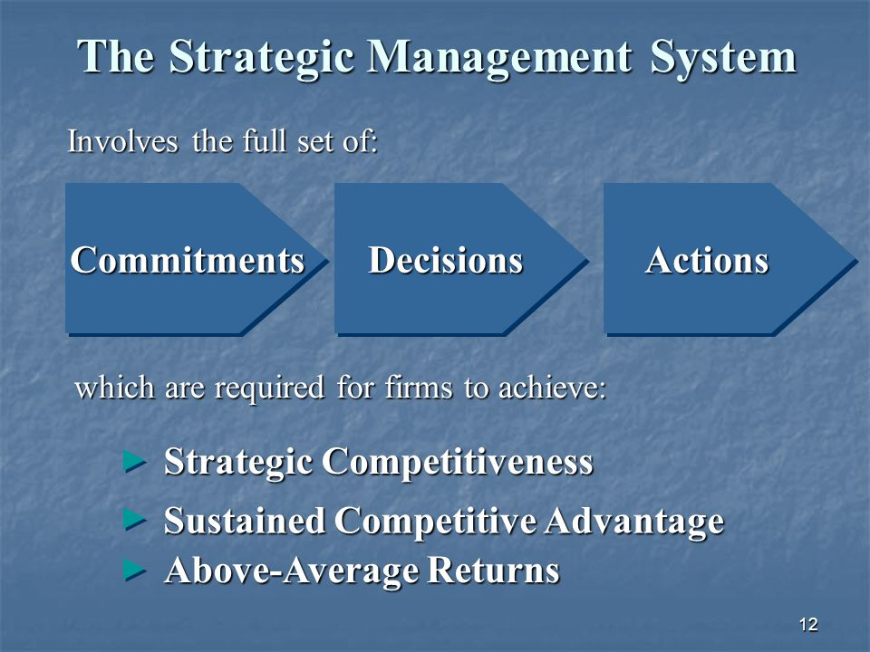 strategic competitiveness competitive advantage and above Strategy competitiveness is achieved when a firm successfully  that serve as a  source of competitive advantage for a firm over its rivals.