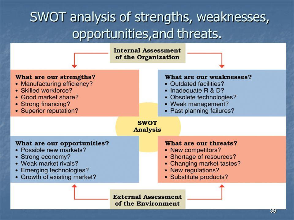 strategic management a ppt