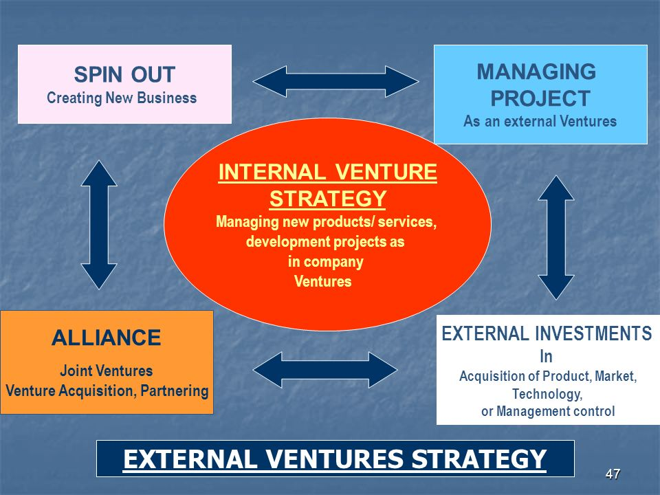 new venture management advantages of acquiring Determining resource needs and acquiring resources 59  financing a new venture 386 informal investors 387  advantages of trade credit 435.