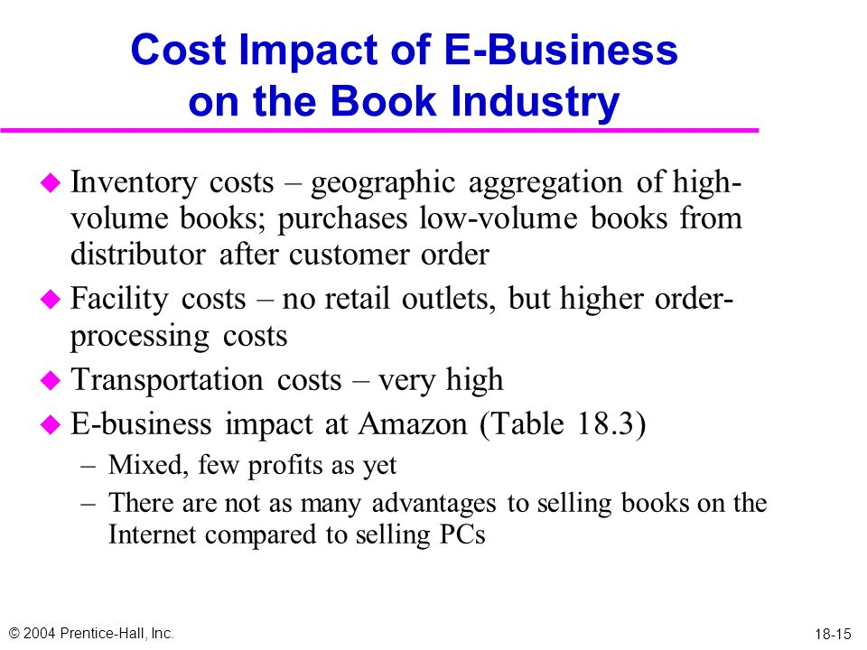 impact of online stores on business For obvious reasons, most stores focus on practicing good customer service specifically to enhance sales but customer service doesn't end once a purchase is made or at least it shouldn't the return—that moment when the customer effectively tells the store that the sales transaction was a.