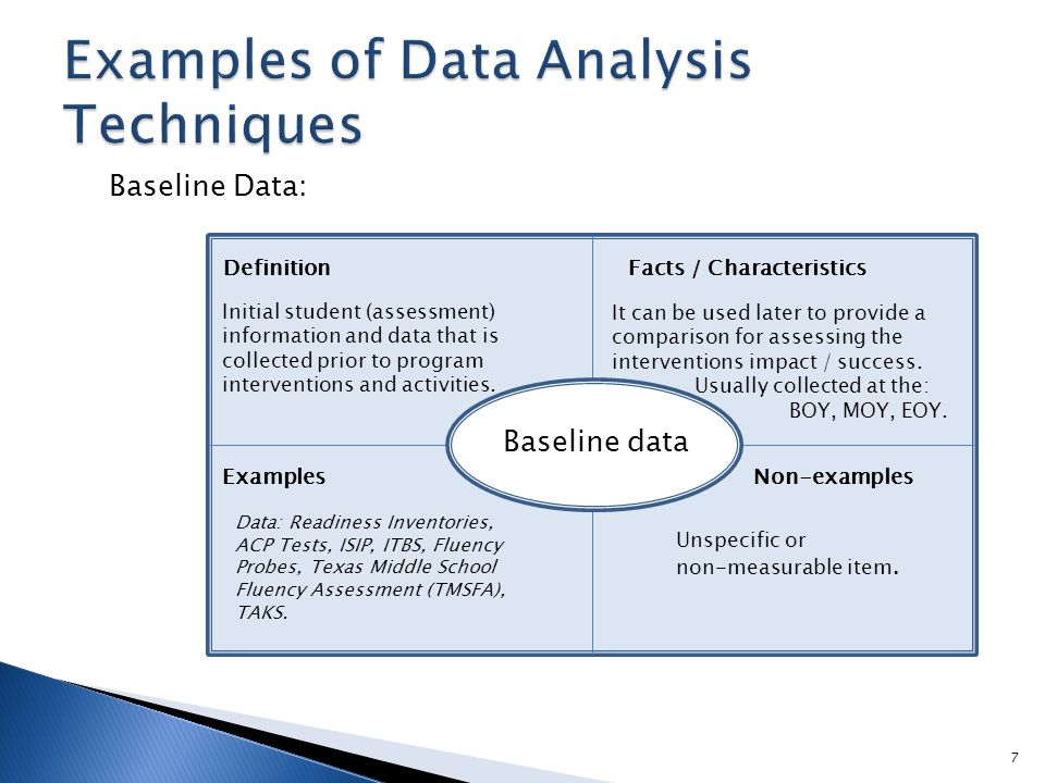 data analysis techniques A commentary on qualitative data analysis techniques will be discussed and an interpretation of findings from the scripts will be presented.